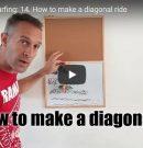 Colaborando en un tutorial (vídeo)